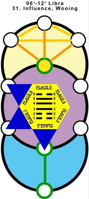 T-Hx-Qab-07li06-12 31-Influence Wooing-L5