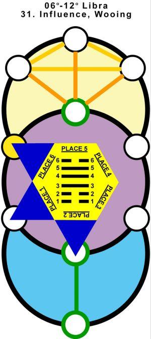 T-Hx-Qab-07li06-12 31-Influence Wooing-L6