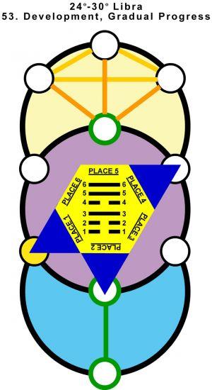 T-Hx-Qab-07li24-30 53-Gradual Progress-L1