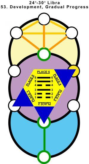 T-Hx-Qab-07li24-30 53-Gradual Progress-L4
