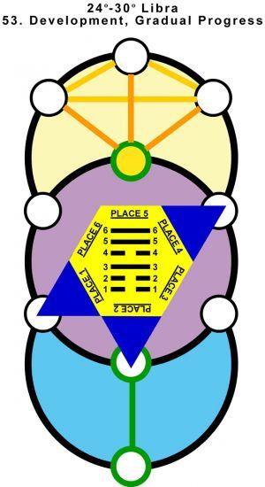 T-Hx-Qab-07li24-30 53-Gradual Progress-L5
