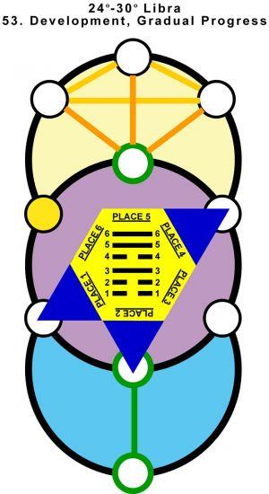 T-Hx-Qab-07li24-30 53-Gradual Progress-L6