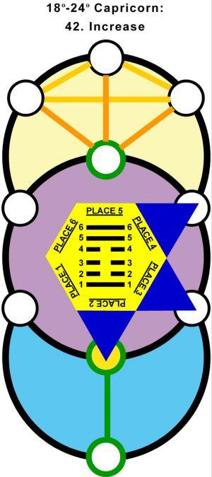 T-Hx-Qab-10cp18-24 42-Increase-L2