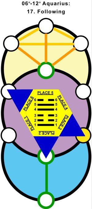 T-Hx-Qab-11aq06-12 17-Following-L3
