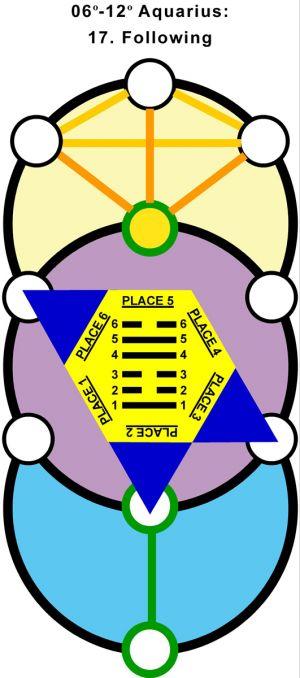 T-Hx-Qab-11aq06-12 17-Following-L5