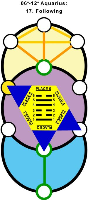 T-Hx-Qab-11aq06-12 17-Following-L6