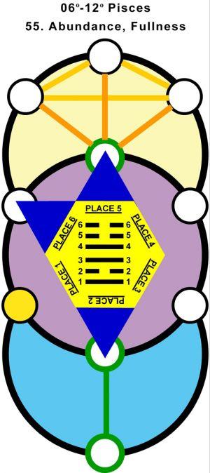 T-Hx-Qab-12pi06-12 55-Abundance-L1