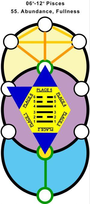 T-Hx-Qab-12pi06-12 55-Abundance-L2