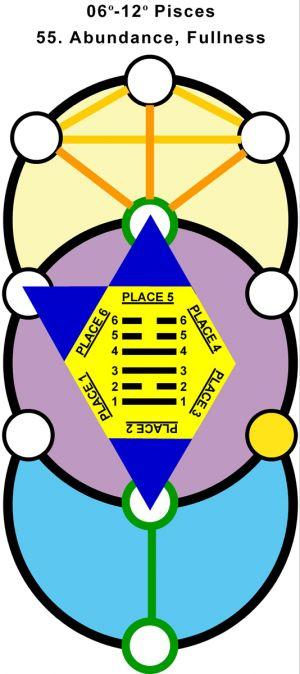 T-Hx-Qab-12pi06-12 55-Abundance-L3