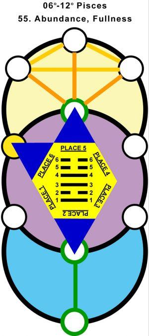 T-Hx-Qab-12pi06-12 55-Abundance-L6